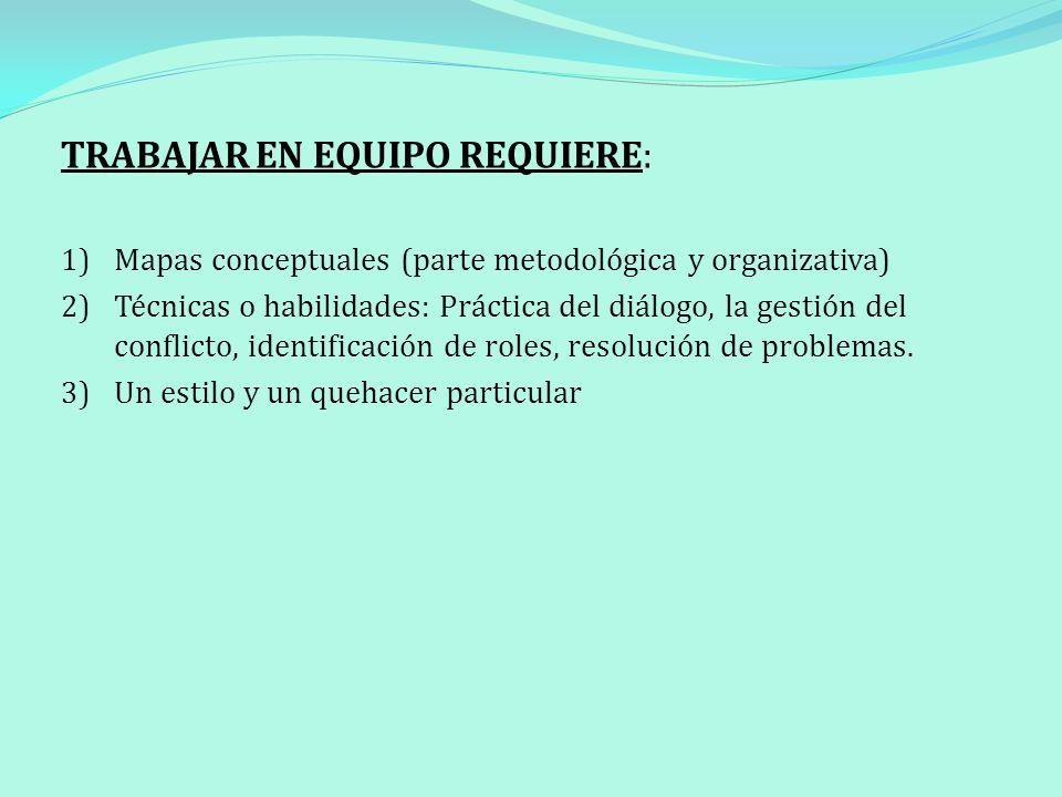 TRABAJAR EN EQUIPO REQUIERE: