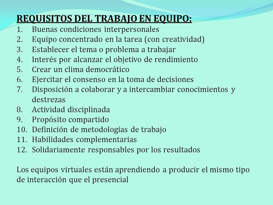 REQUISITOS DEL TRABAJO EN EQUIPO: