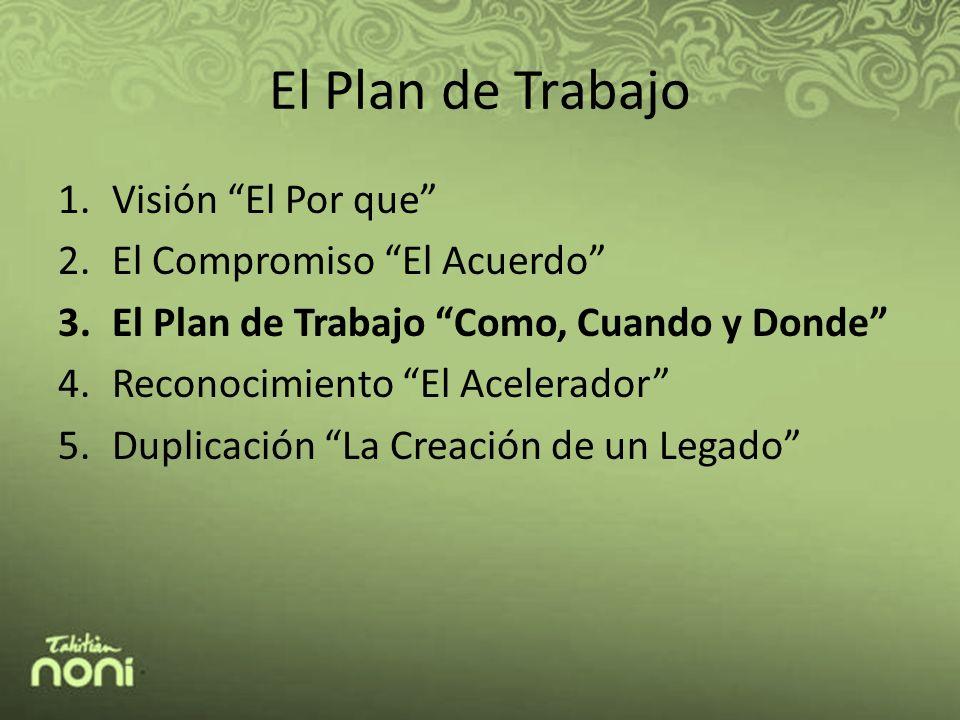 El Plan de Trabajo Visión El Por que El Compromiso El Acuerdo