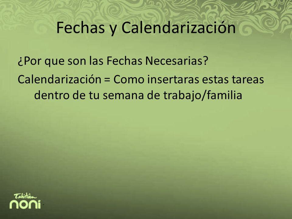 Fechas y Calendarización