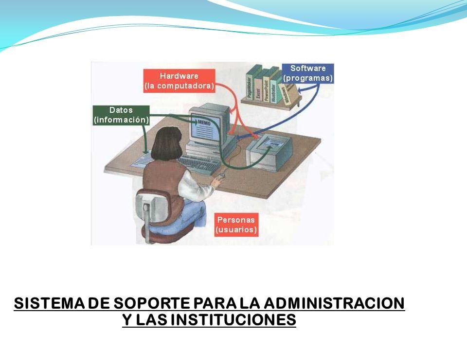 SISTEMA DE SOPORTE PARA LA ADMINISTRACION Y LAS INSTITUCIONES