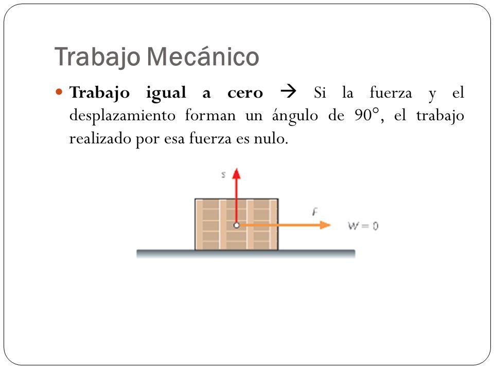 Trabajo Mecánico Trabajo igual a cero  Si la fuerza y el desplazamiento forman un ángulo de 90°, el trabajo realizado por esa fuerza es nulo.