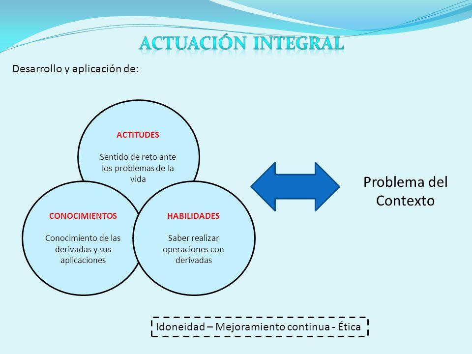 Actuación Integral Problema del Contexto Desarrollo y aplicación de:
