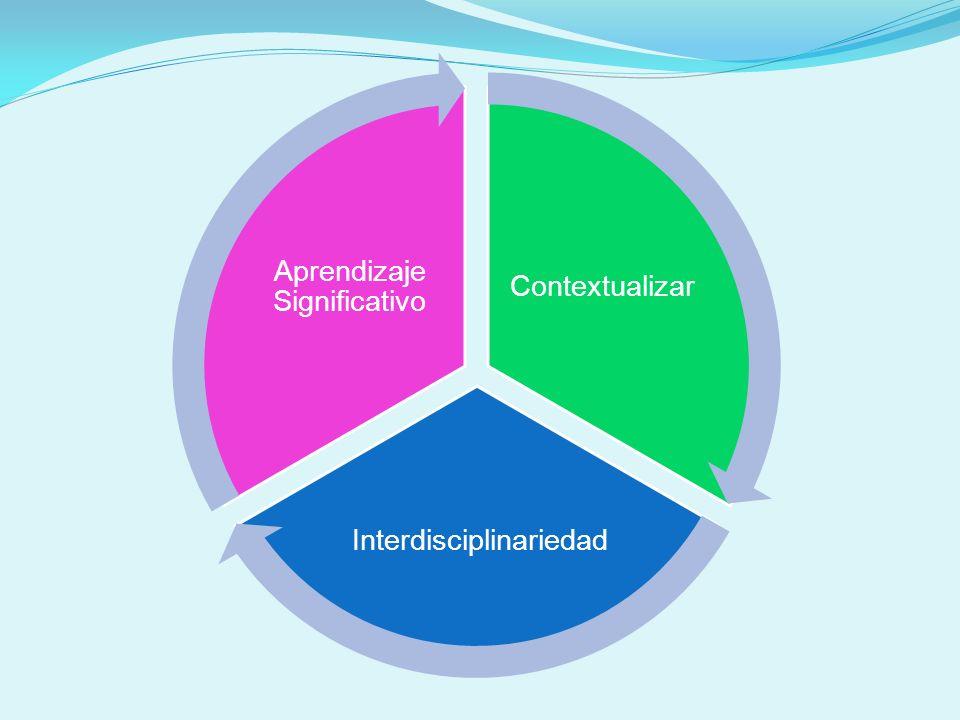 Interdisciplinariedad Aprendizaje Significativo