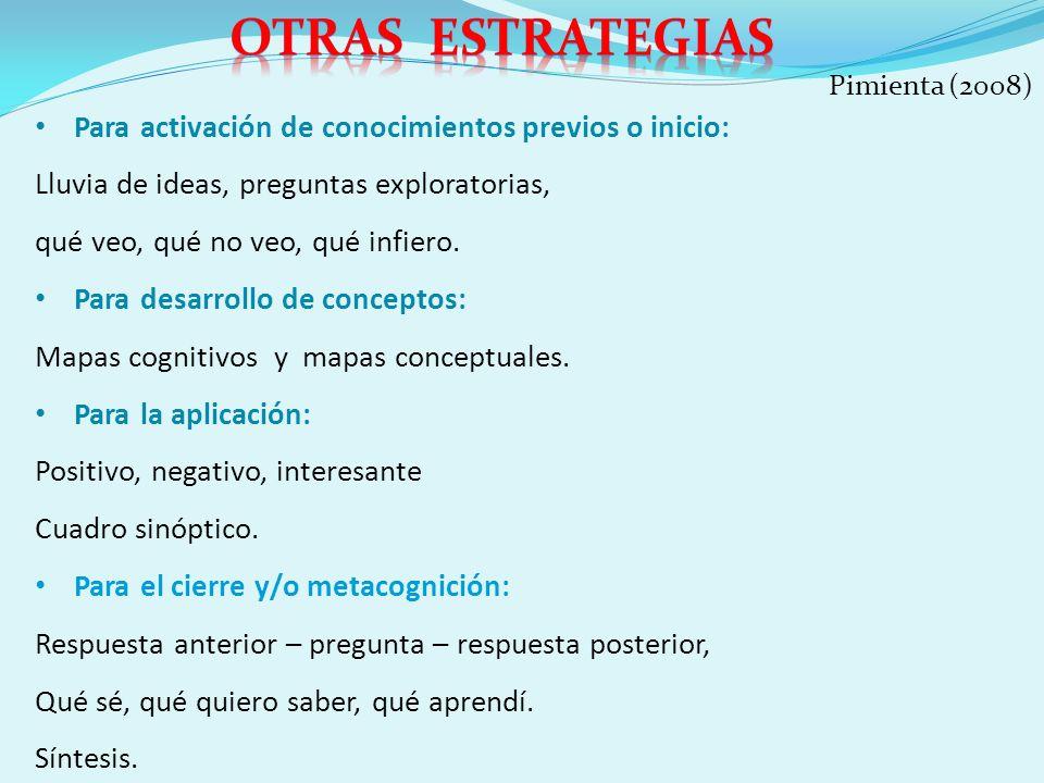 Otras estrategias Para activación de conocimientos previos o inicio: