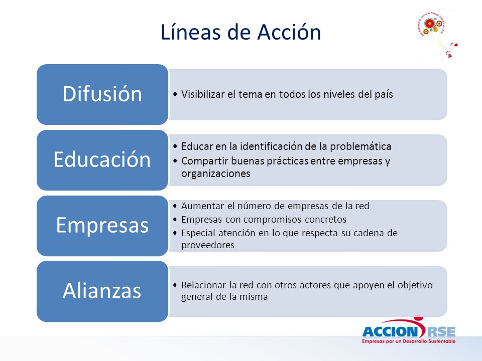 Líneas de Acción Difusión Educación Empresas Alianzas