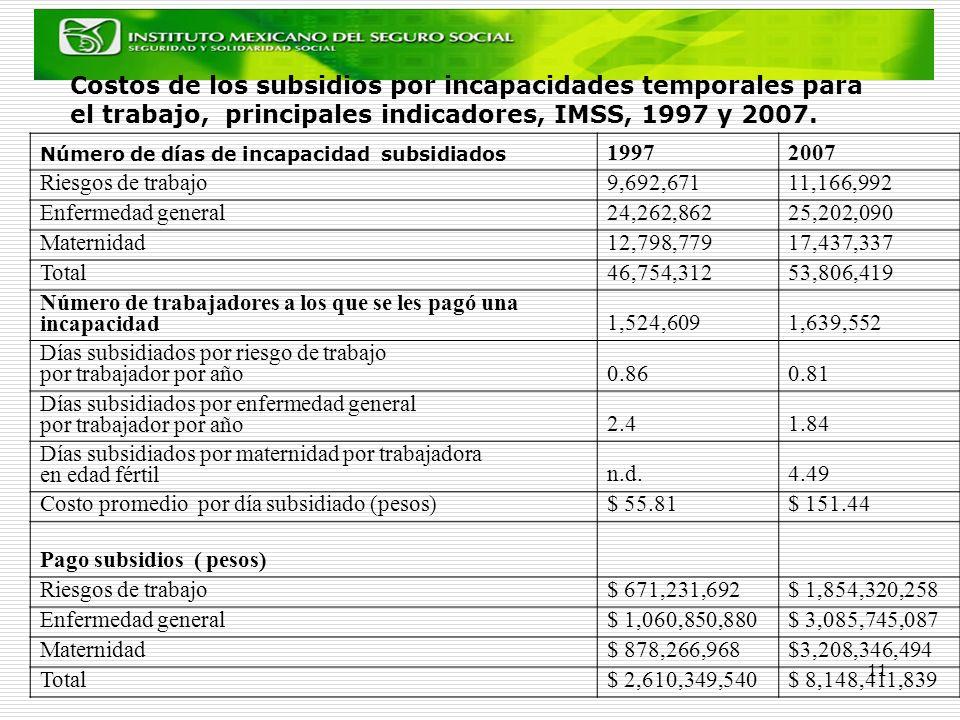 Costos de los subsidios por incapacidades temporales para el trabajo, principales indicadores, IMSS, 1997 y 2007.