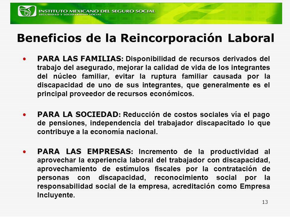 Beneficios de la Reincorporación Laboral