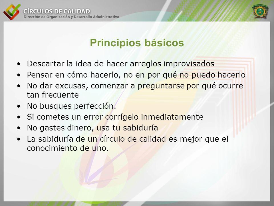 Principios básicos Descartar la idea de hacer arreglos improvisados