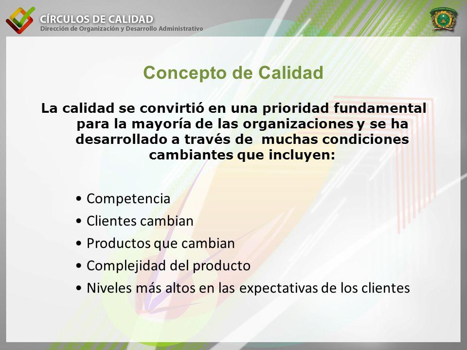 Concepto de Calidad Competencia Clientes cambian Productos que cambian