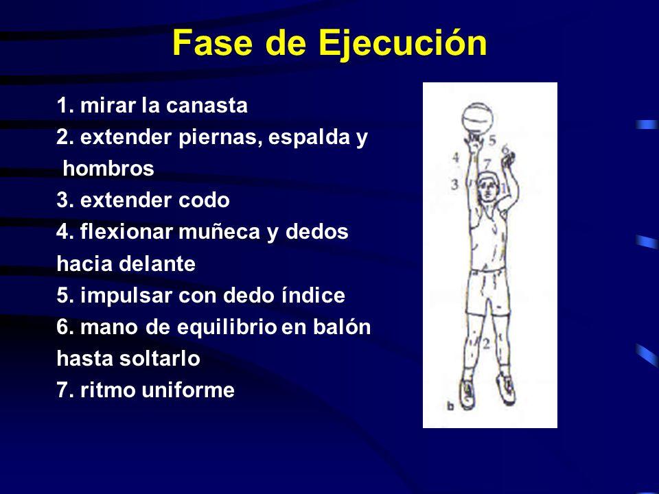 Fase de Ejecución 1. mirar la canasta 2. extender piernas, espalda y