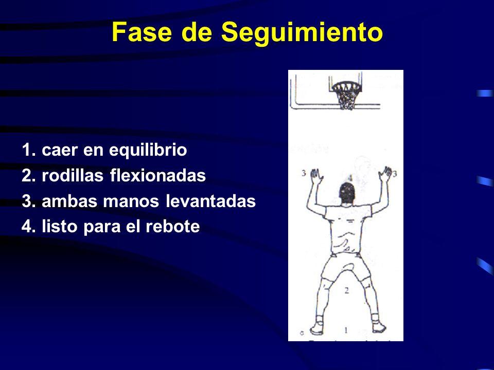 Fase de Seguimiento 1. caer en equilibrio 2. rodillas flexionadas