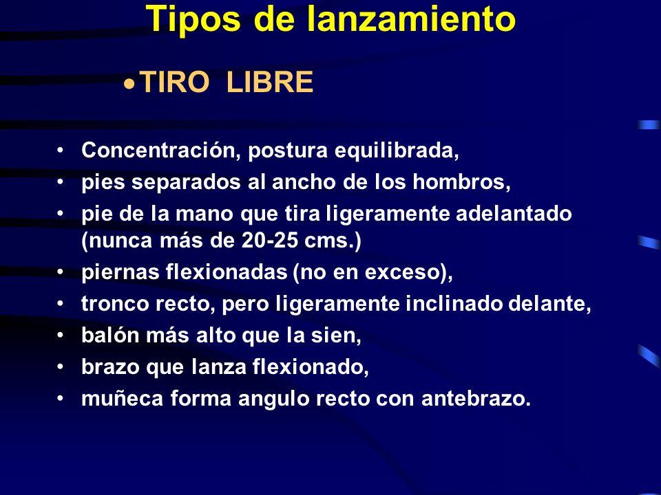 Tipos de lanzamiento TIRO LIBRE Concentración, postura equilibrada,