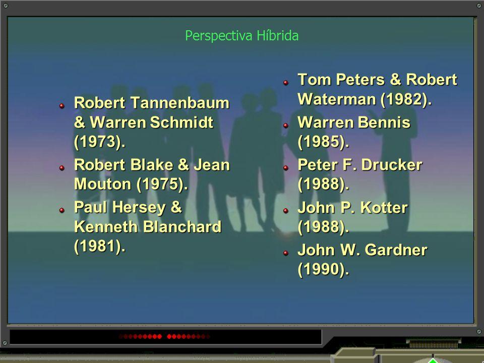 Robert Tannenbaum & Warren Schmidt (1973).