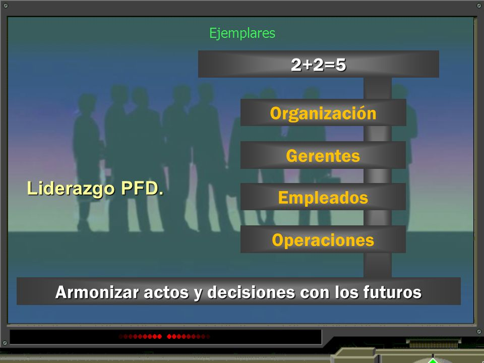 Armonizar actos y decisiones con los futuros