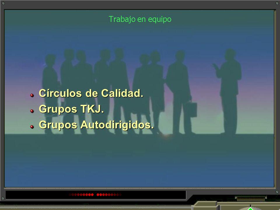 Círculos de Calidad. Grupos TKJ. Grupos Autodirigidos.