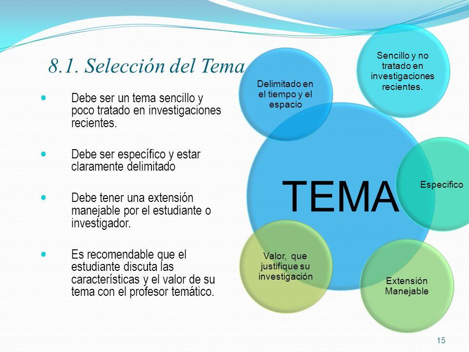 TEMA 8.1. Selección del Tema