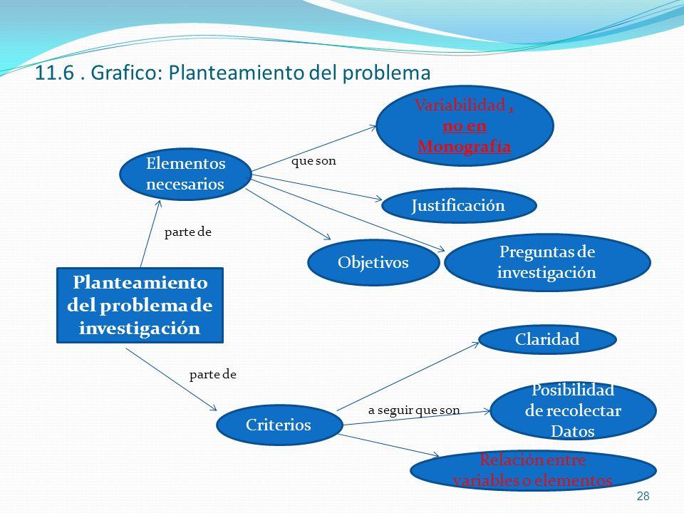 11.6 . Grafico: Planteamiento del problema