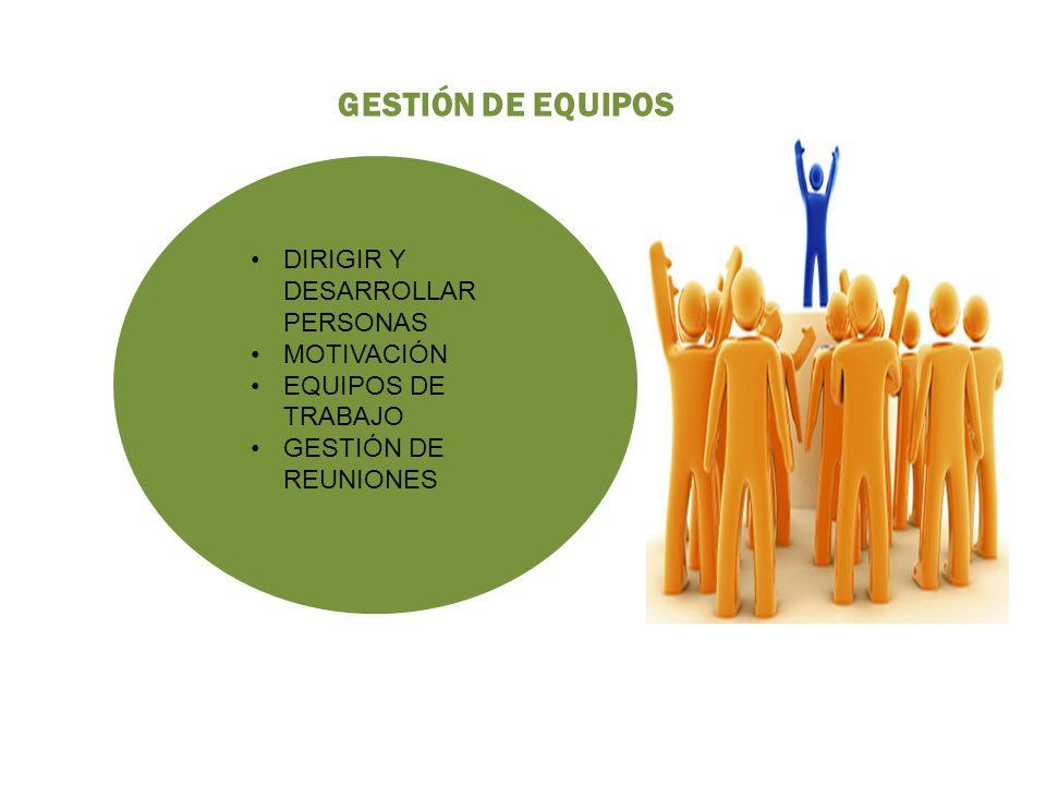 GESTIÓN DE EQUIPOS DIRIGIR Y DESARROLLAR PERSONAS MOTIVACIÓN