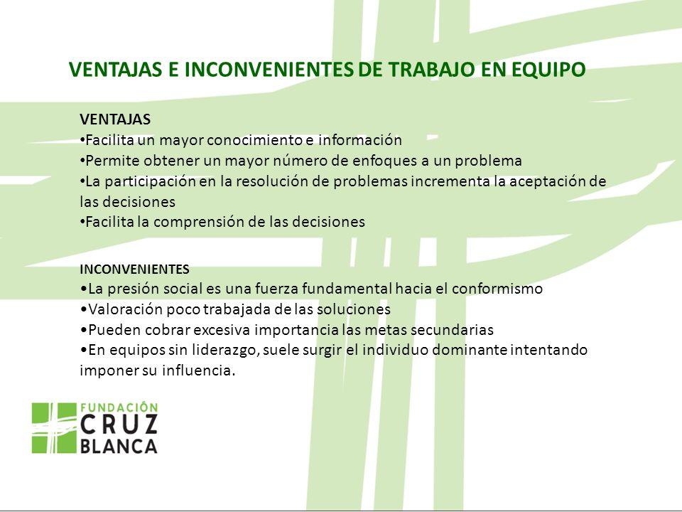 VENTAJAS E INCONVENIENTES DE TRABAJO EN EQUIPO