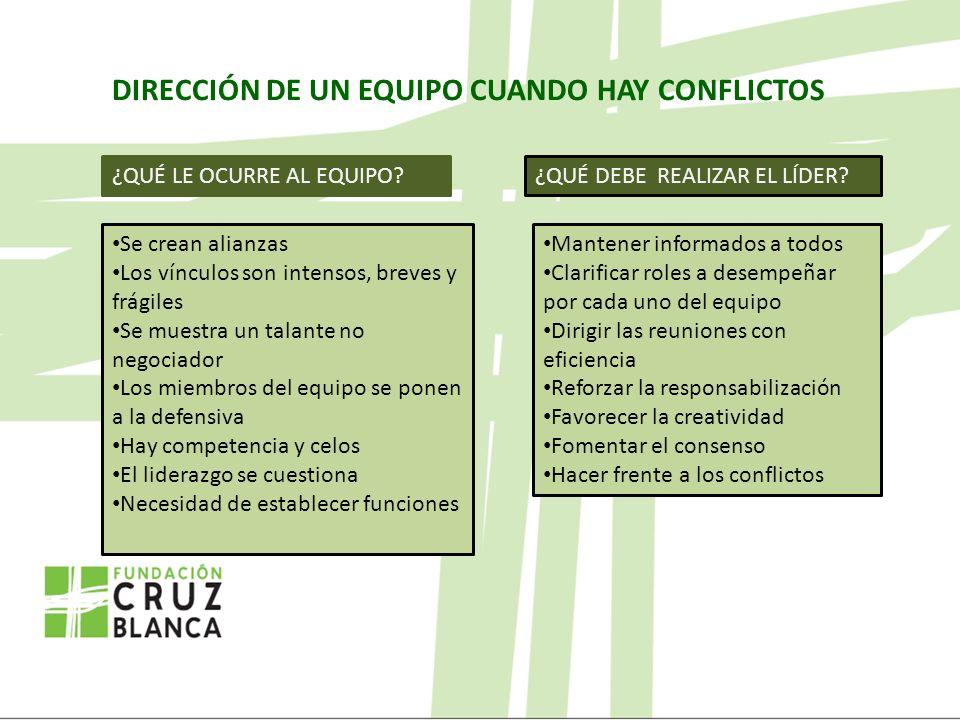 DIRECCIÓN DE UN EQUIPO CUANDO HAY CONFLICTOS