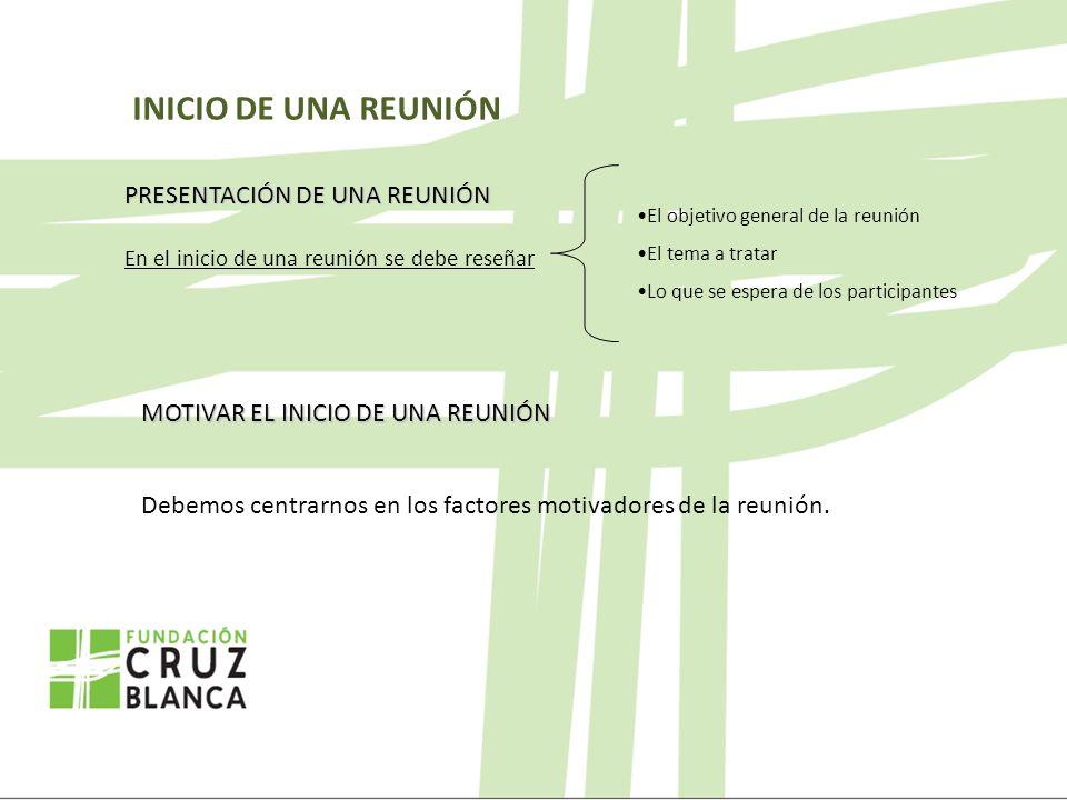 INICIO DE UNA REUNIÓN PRESENTACIÓN DE UNA REUNIÓN