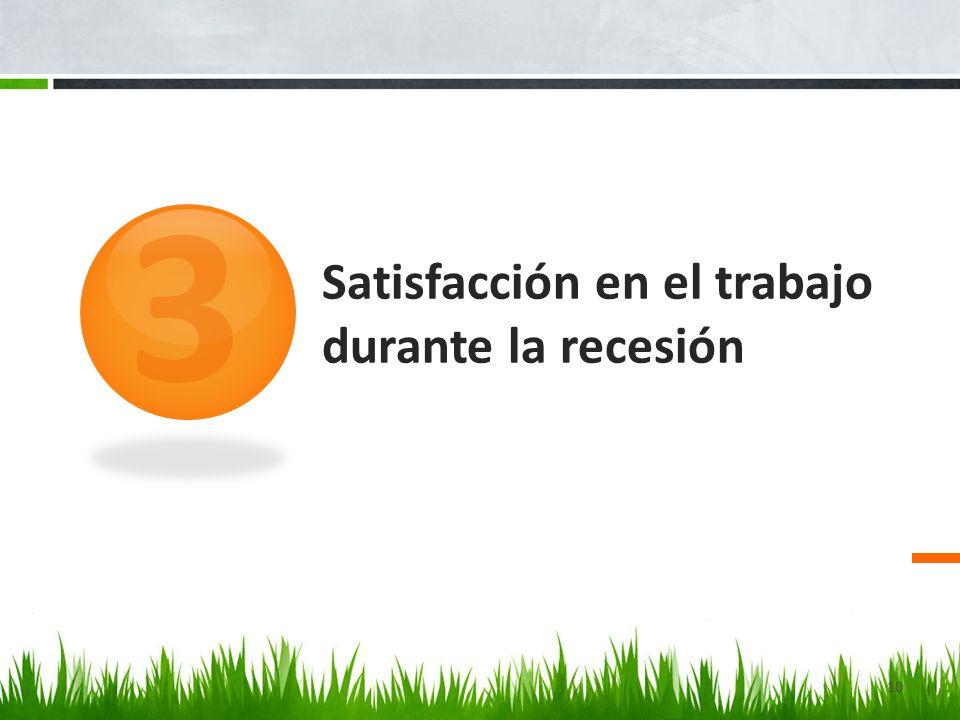 Satisfacción en el trabajo durante la recesión