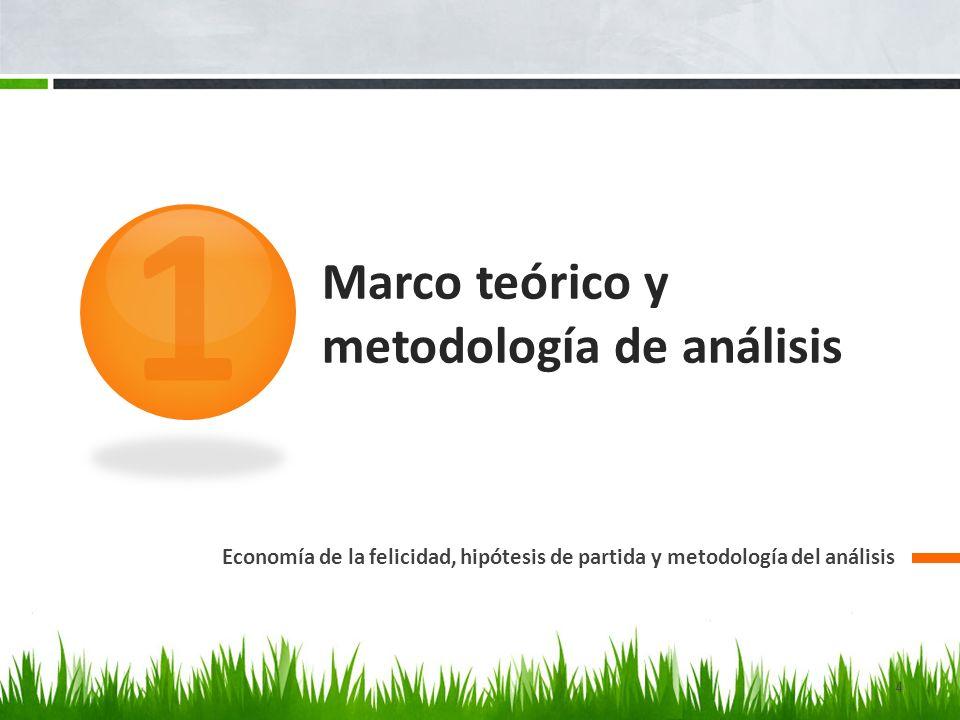 Marco teórico y metodología de análisis
