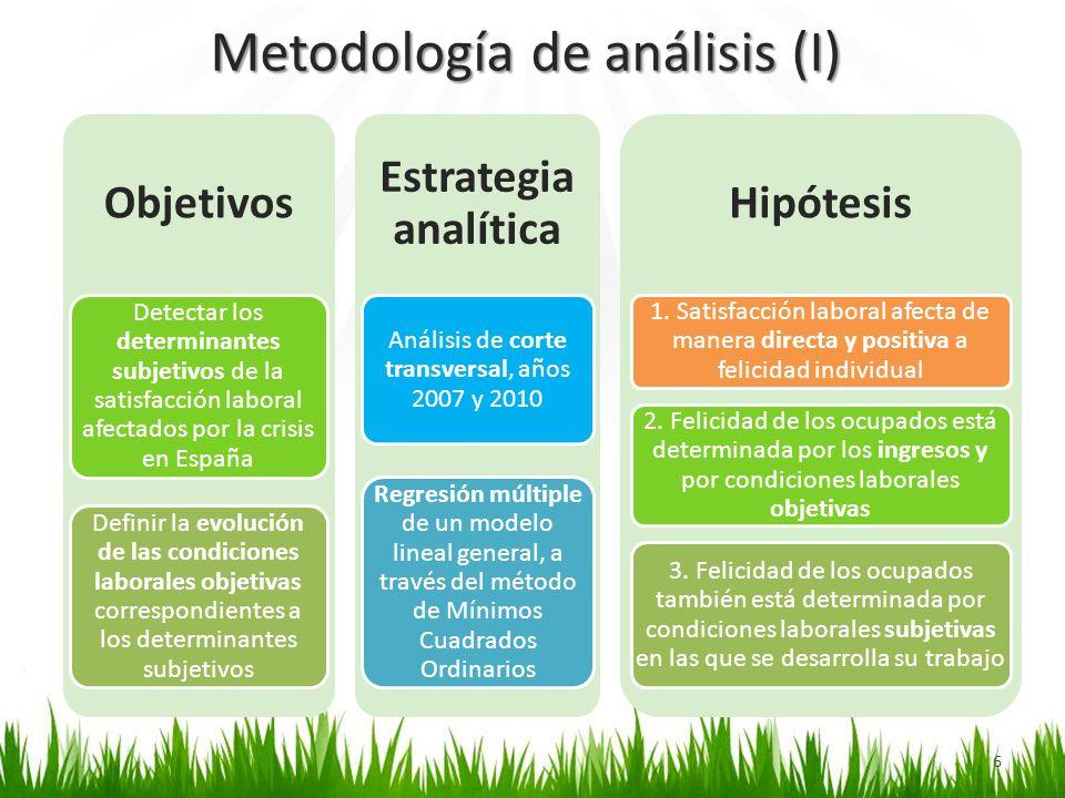Metodología de análisis (I)