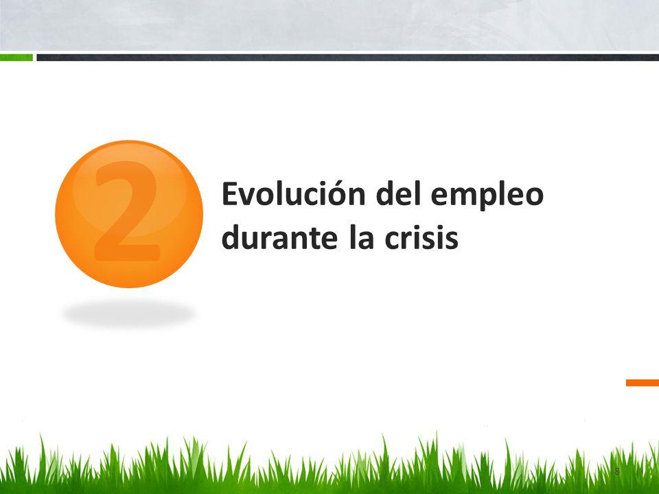 Evolución del empleo durante la crisis