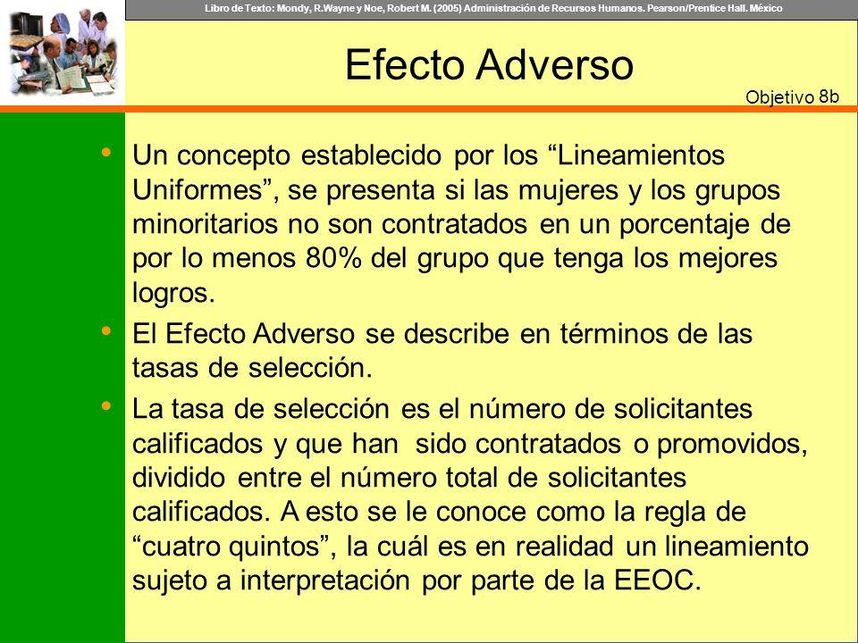 Efecto Adverso Objetivo. 8b.