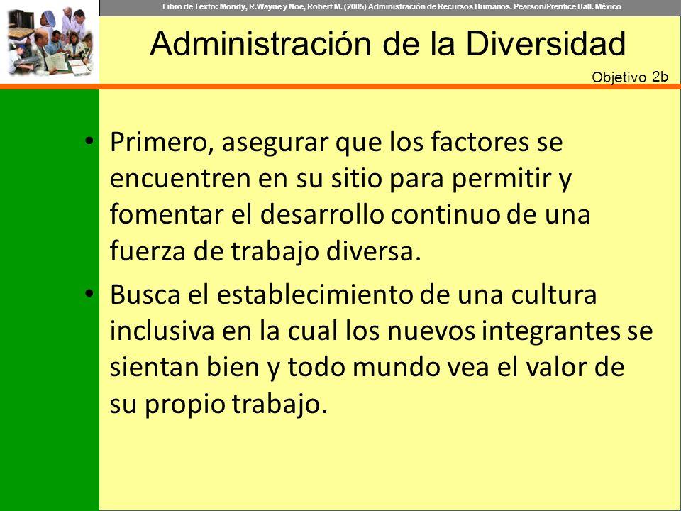 Administración de la Diversidad
