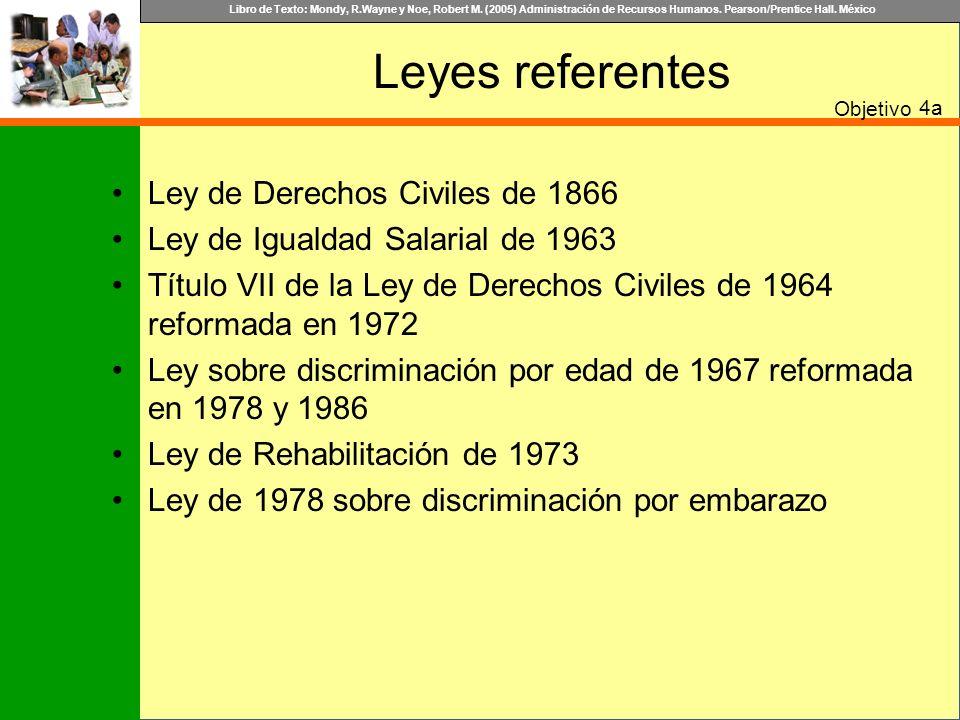 Leyes referentes Ley de Derechos Civiles de 1866