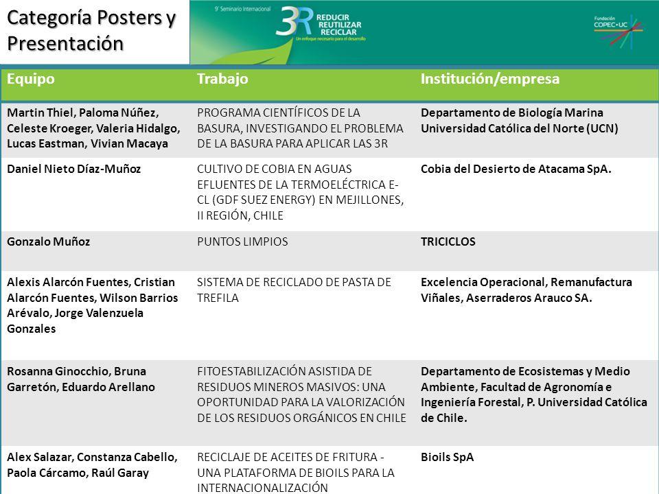 Categoría Posters y Presentación
