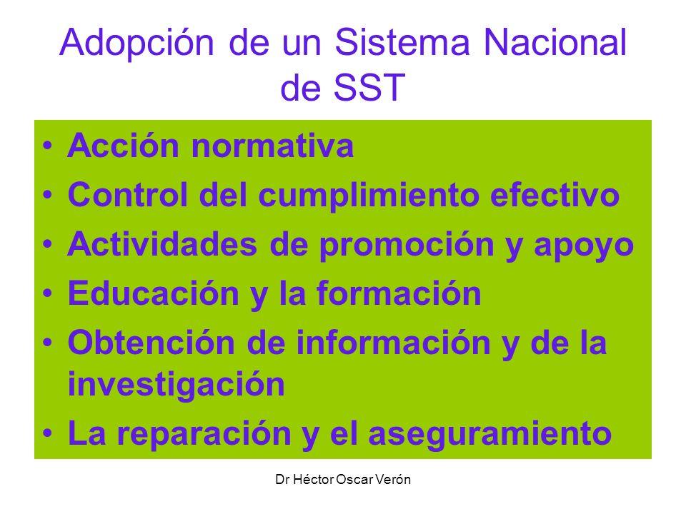 Adopción de un Sistema Nacional de SST