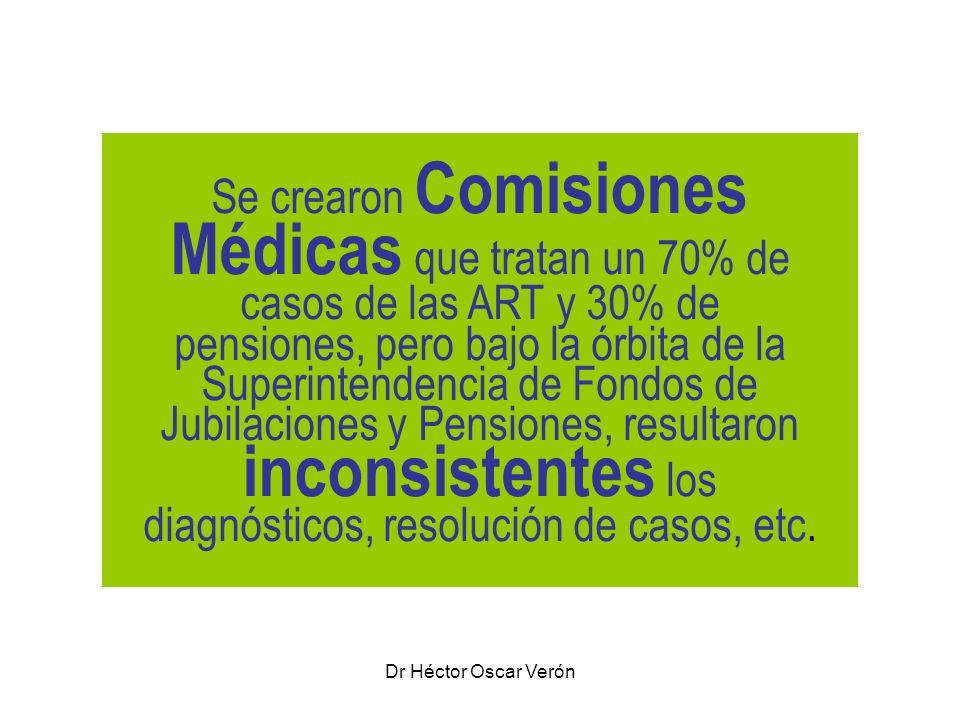Se crearon Comisiones Médicas que tratan un 70% de casos de las ART y 30% de pensiones, pero bajo la órbita de la Superintendencia de Fondos de Jubilaciones y Pensiones, resultaron inconsistentes los diagnósticos, resolución de casos, etc.