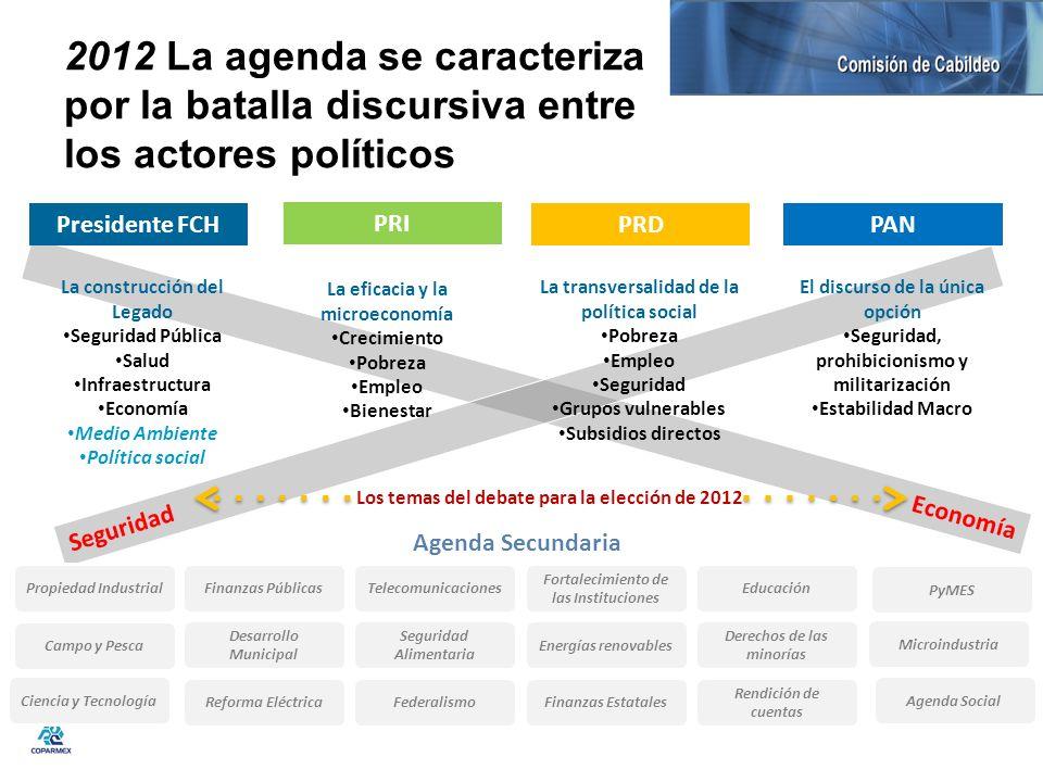 2012 La agenda se caracteriza por la batalla discursiva entre los actores políticos