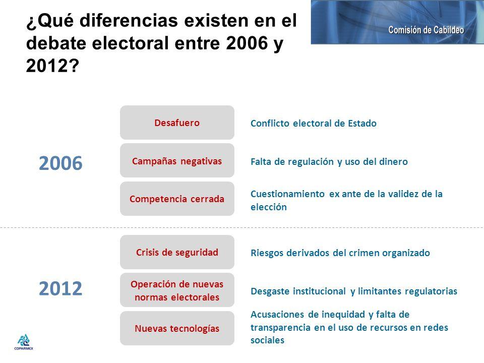 ¿Qué diferencias existen en el debate electoral entre 2006 y 2012