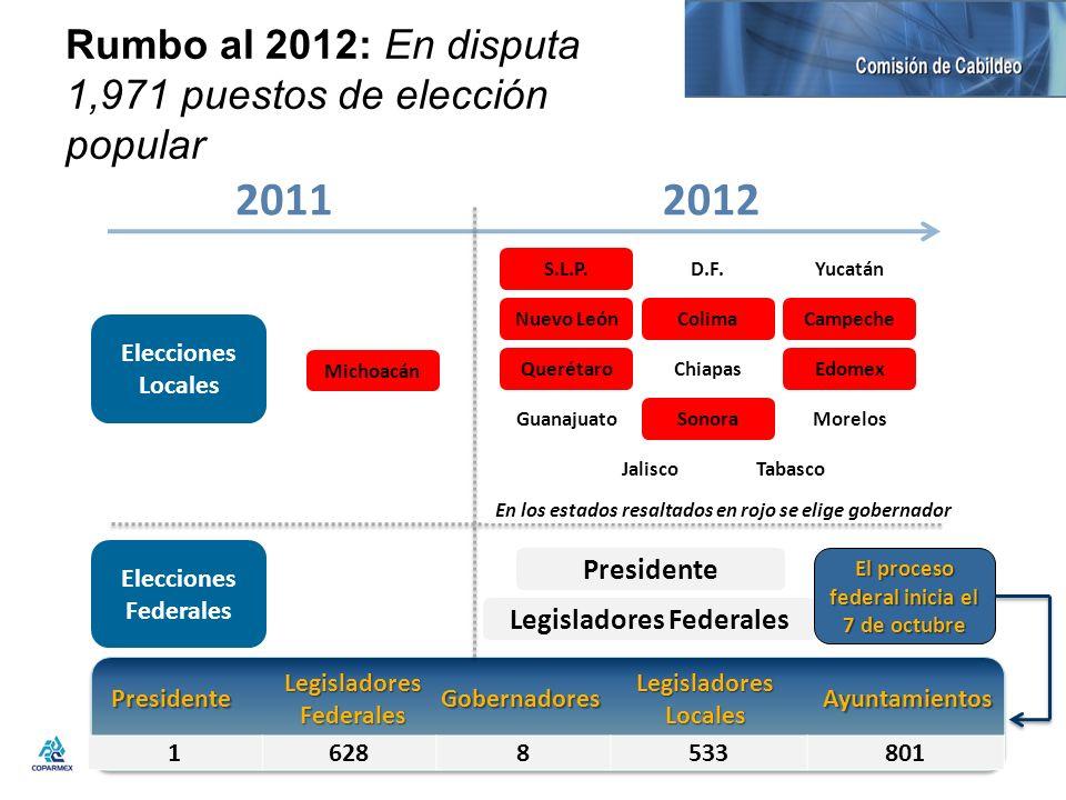 Rumbo al 2012: En disputa 1,971 puestos de elección popular