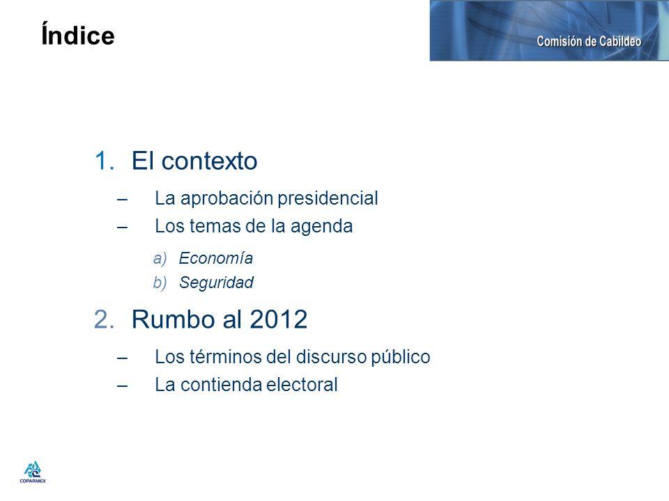 Índice El contexto Rumbo al 2012 La aprobación presidencial