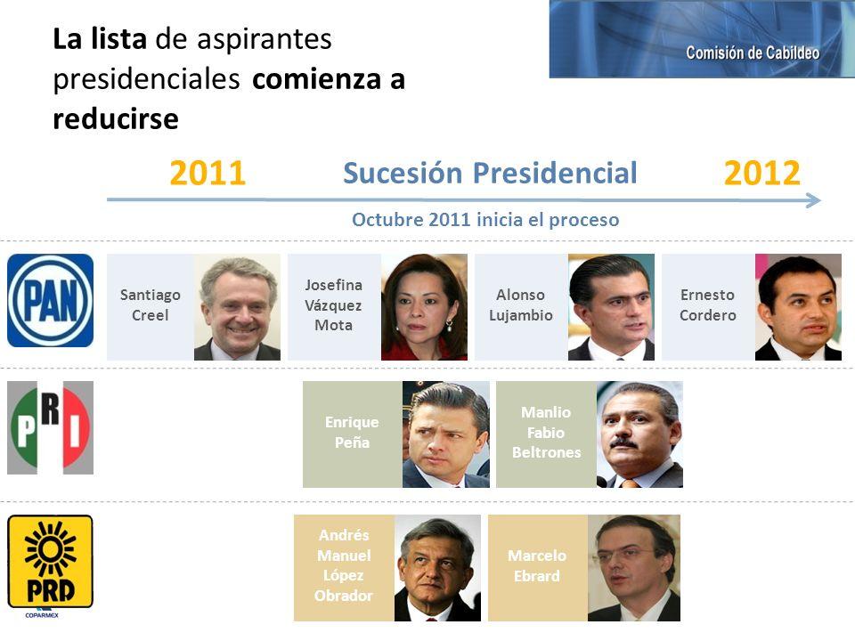 2011 2012 La lista de aspirantes presidenciales comienza a reducirse