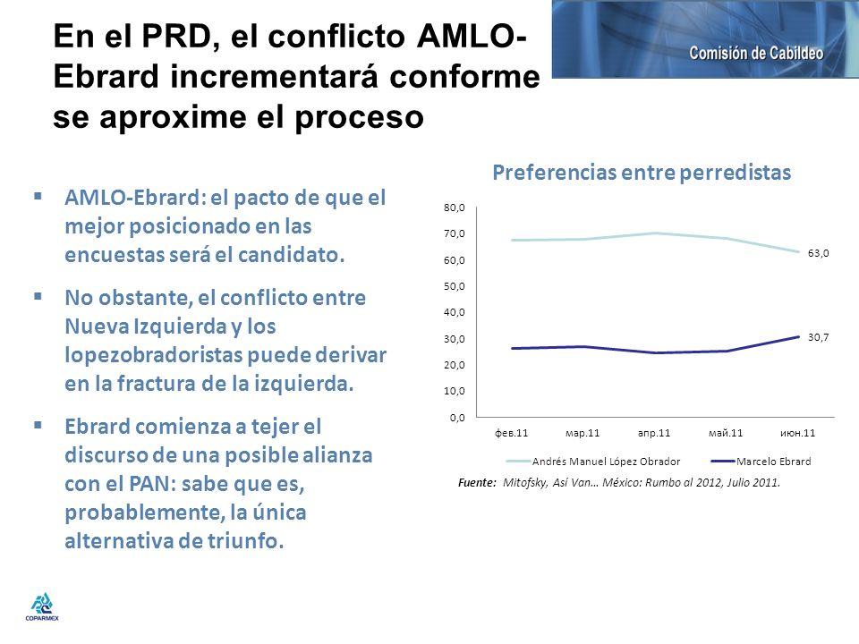 En el PRD, el conflicto AMLO-Ebrard incrementará conforme se aproxime el proceso