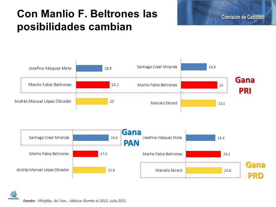 Con Manlio F. Beltrones las posibilidades cambian