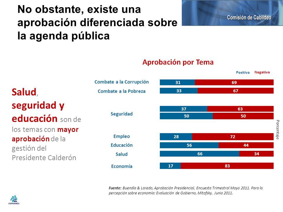 No obstante, existe una aprobación diferenciada sobre la agenda pública