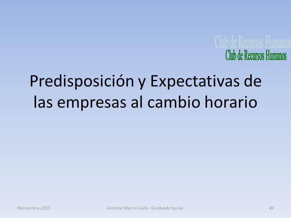 Predisposición y Expectativas de las empresas al cambio horario