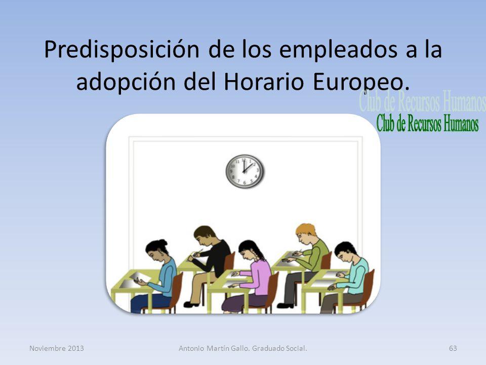 Predisposición de los empleados a la adopción del Horario Europeo.