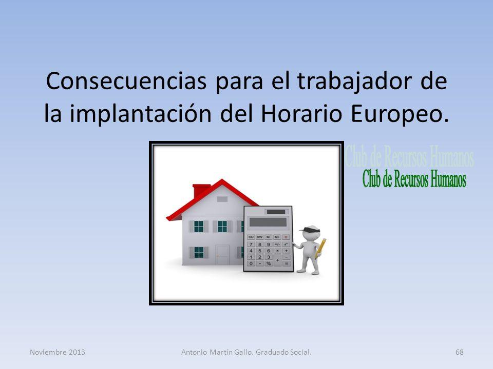 Consecuencias para el trabajador de la implantación del Horario Europeo.