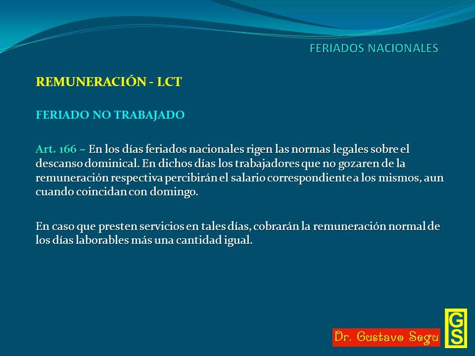 FERIADOS NACIONALES REMUNERACIÓN - LCT FERIADO NO TRABAJADO
