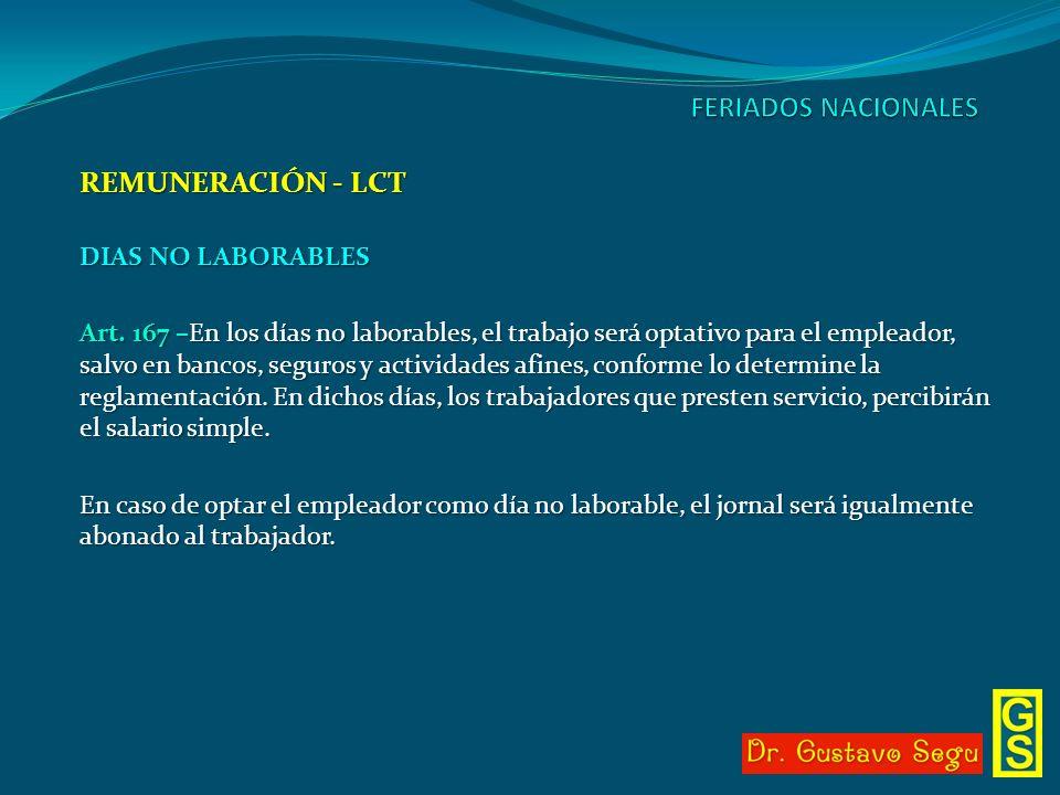 FERIADOS NACIONALES REMUNERACIÓN - LCT DIAS NO LABORABLES