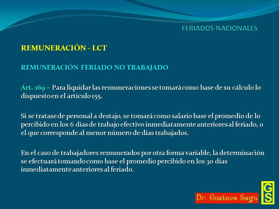 FERIADOS NACIONALES REMUNERACIÓN - LCT